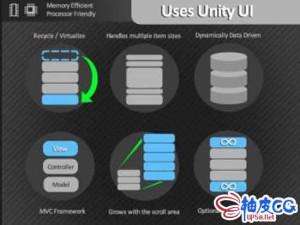 EnhancedScroller v2.25.1 - Unity无限循环列表工具