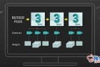 3DSMAX批量渲染工具vernight Batch Render 1.12 for 3ds Max