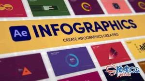AE模板 企业复古信息图表动画元素 Infographics